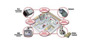 Komponenter för automatisering